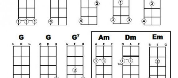 Similiar 3 String Guitar Chords Keywords